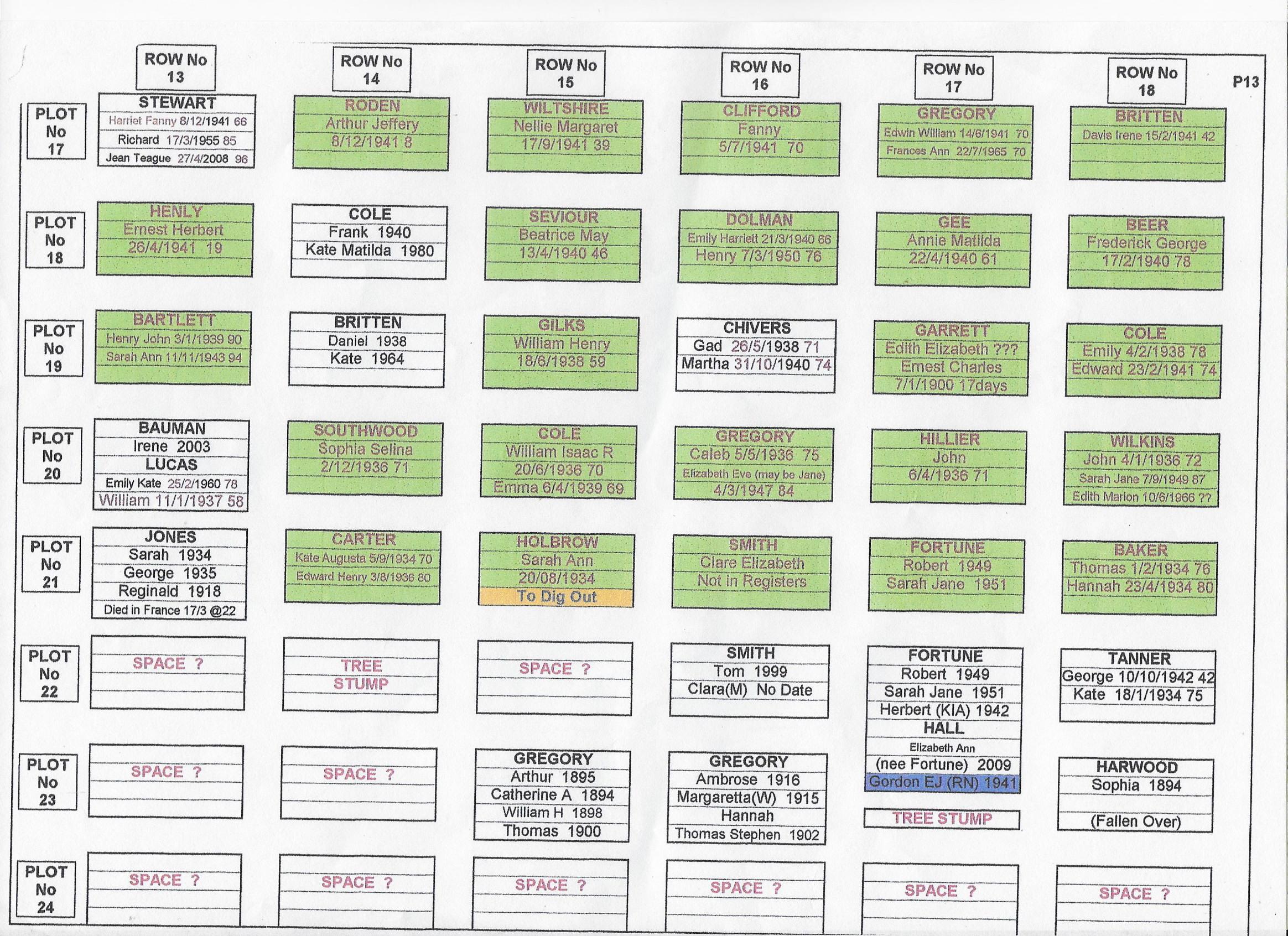 Chrstchurch Derry Hill Grave Plan